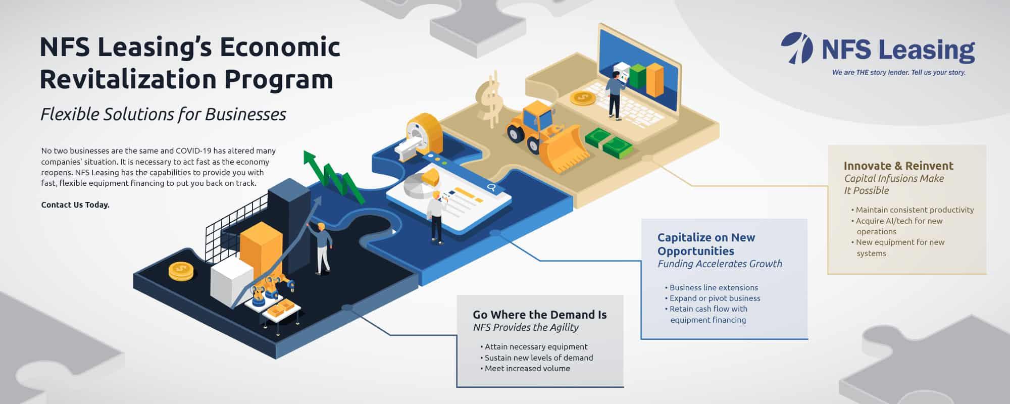 NFS Leasing's Economic Revitalization Program